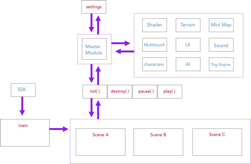 module_forum_small.jpg